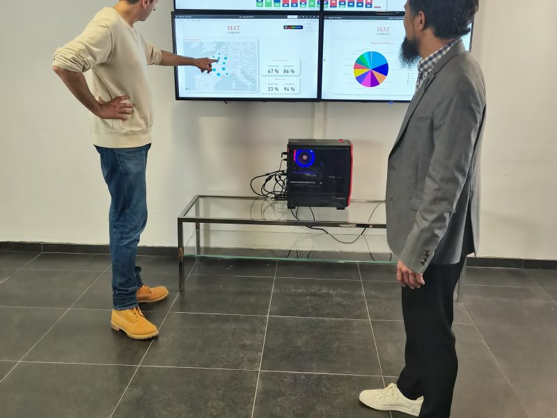 How Easy Multi Display can help you improve your data visualization?